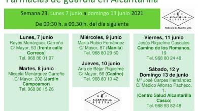 Photo of Farmacias de guardia en Alcantarilla
