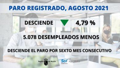 Photo of El paro registra en agosto un histórico descenso y ya hay menos parados que antes de la pandemia